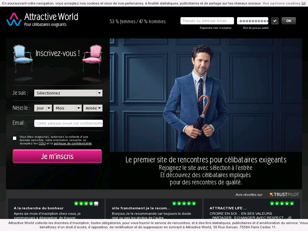 Attractive World - Avis