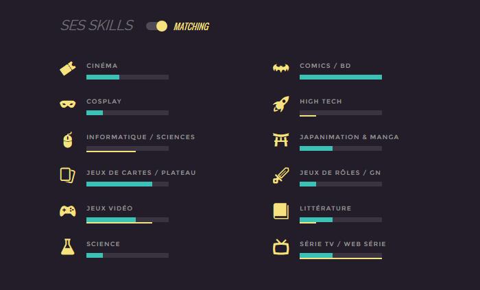 Skills et Critères Geekmemore